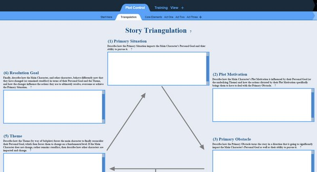 Story Triangulation tab