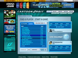 Viewers of Cartoon Network.com werent as interested in webisodic series as games. The site offers more than 110 free and 12 paid games, and last year generated 1.6 billion game plays. Courtesy of Cartoon Network.