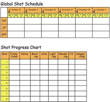 [Figure 26] To organize and track your shot production, you will need a global schedule as well as a shot progress chart.