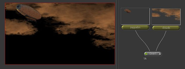 One of the more common nodes used in compositing is the Over node which can be found in the Layer Tab.
