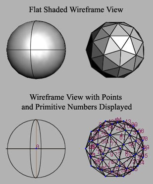[Figure 3] Left sphere of primitive type primitive and right sphere comprised of many primitives.