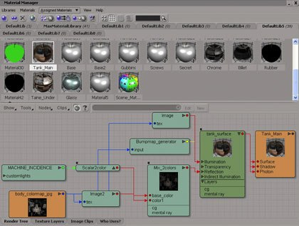 Manage all your materials and libraries with the Material Manager. Image courtesy of Softimage Co. and Avid Technology Inc.