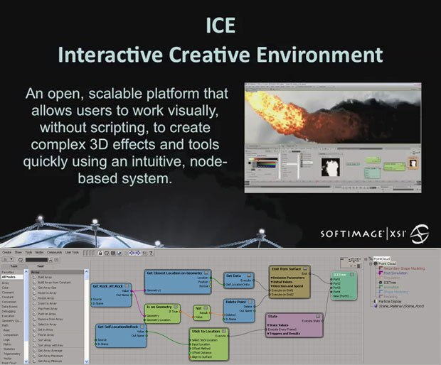 The interface of the ICE tree is very similar to XSI's rendertree.
