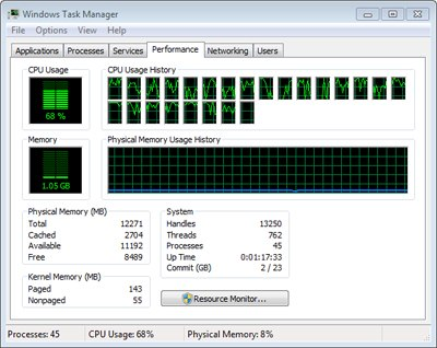 The Task Manager, complete with 24 threads running! Courtesy of Bryan Hoff.