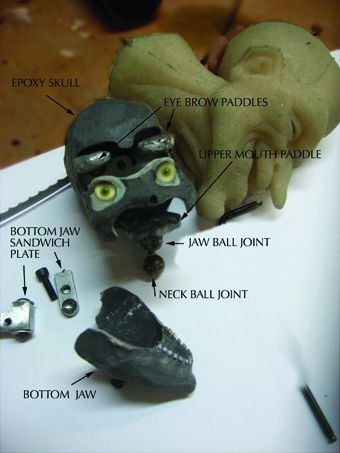 [Figure 3.85] The face armature for Uncle Creepy.