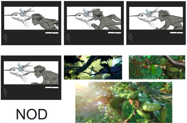 A storyboard progression.