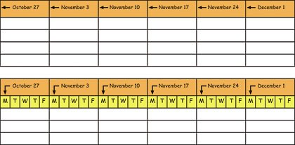 [Figure 22] Create daily or weekly columns depending on the expected length of each task.