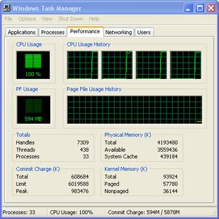 The Task Manager showing 4 CPUs! All images courtesy of Bryan Hoff.