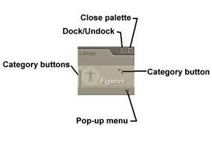 [Figure 1] Library palette navigation controls.
