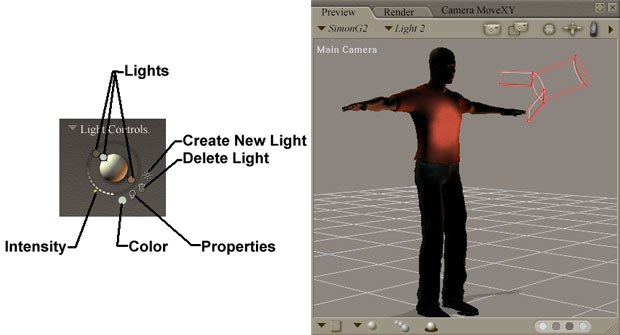 [Figures 1 & 2] Light Controls (left). Light indicators appear in the Document Window (right).