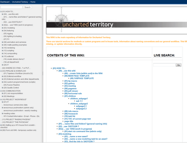 Uncharted Territory WIKI with Atlassian confluence software