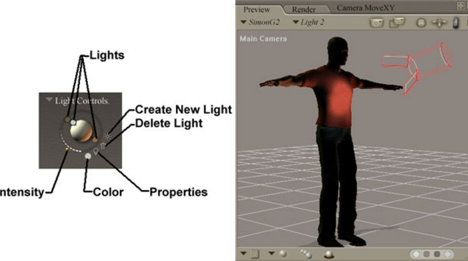 Poser 7 Revealed': Work with Lights | Animation World Network