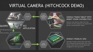NVIDIA Untethers Virtual Camera Technology in SIGGRAPH Demo