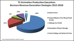 TV Animation Producers Taking Diverse Measures to Ensure Long-Term Profitability